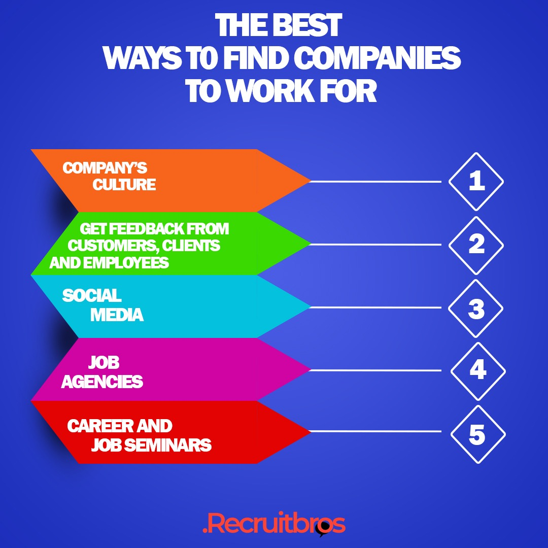 Find Companies to Work For