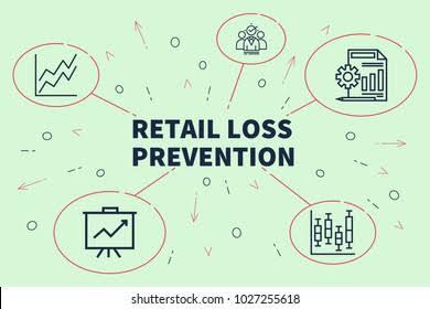 Sephora - Loss Prevention Jobs