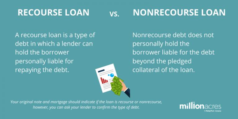 Recourse vs. Non-Recourse Loans