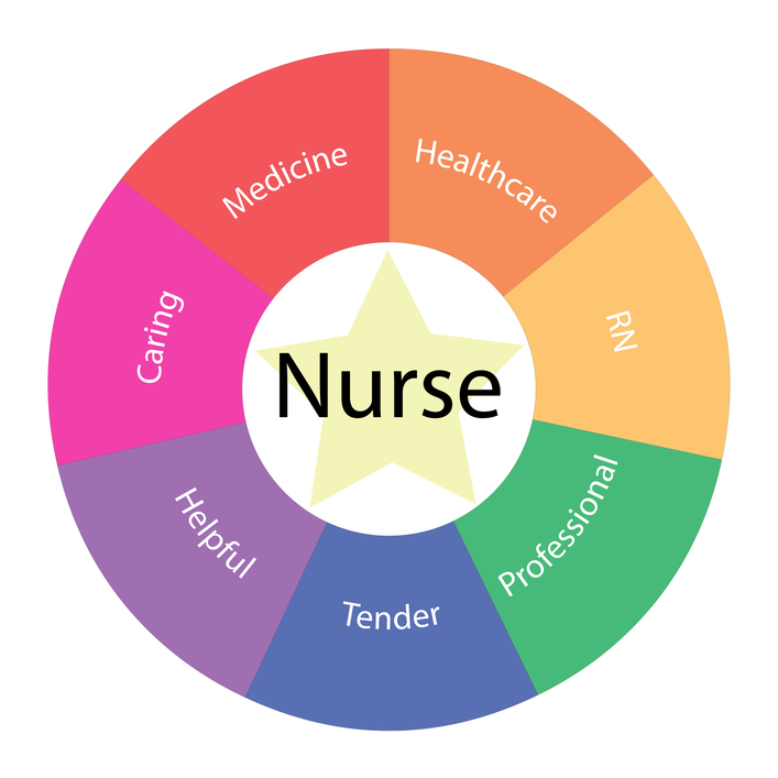 What Does A Registered Nurse Do